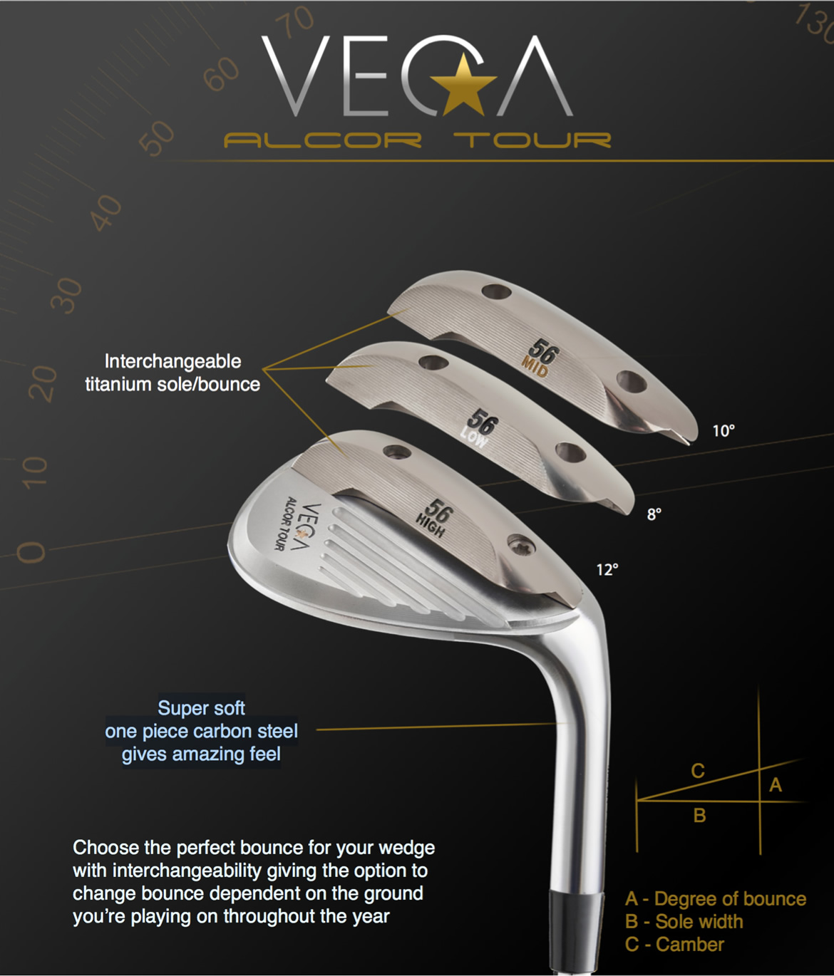 Vega Alcor Tour Wedge Design